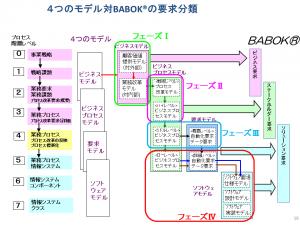 WP画像_方法論2