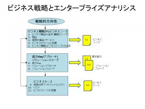WP画像_B戦略とEA1