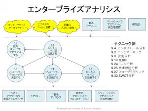 Web_Page_EA