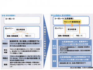 PM_BABOK_赤字対策 2014年4月18日