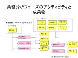 要求プロセス_3
