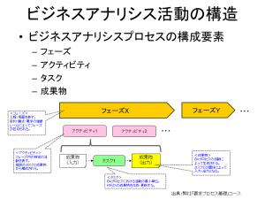 要求プロセス_5