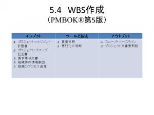 WBS作成