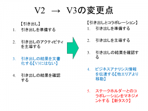 V3_EL_Change