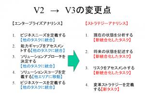 V3_Strategy_Task_2014年6月13日