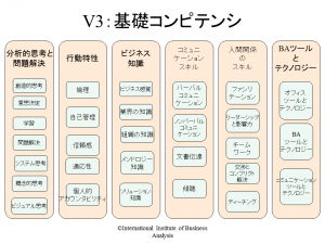 V3_UC_Overview_2014年7月12日