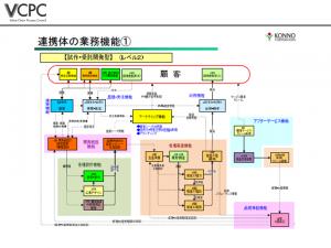 2014年VCPCスライド11