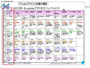 2014年VCPCスライド2