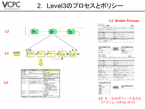 2014年VCPCスライド3
