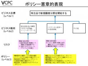 2014年VCPCスライド6