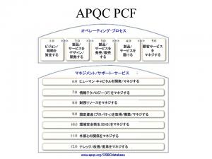 BABOK_V3_PCF_APQC_2014年10月21日