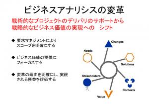 BABOK_V3_BA_Change_2014年11月30日