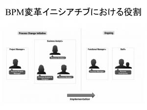 BABOK_V3_BPM役割_2014年11月4日