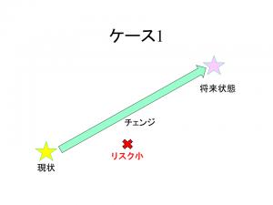 チェンジパターン1
