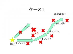 チェンジパターン4