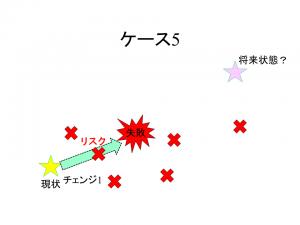 チェンジパターン5