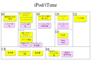 iPod_iTunesキャンバス_2016年8月10日