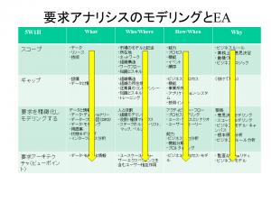 RアーキテクチャとEA_2016年9月18日