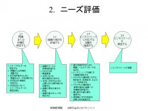 比較_BA実務ガイド_ニーズ評価 2016年11月28日