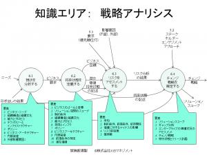 比較_BA実務ガイド_戦略アナ 2016年11月28日