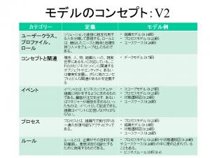 比較_BA実務ガイド_モデルのコンセプト 2016年12月14日