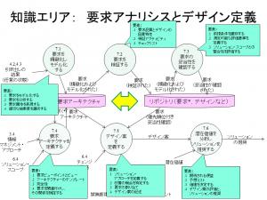 比較_BA実務ガイド_RADD_V3 2016年12月14日