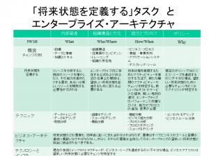 デジタルBA_将来状態とEA_2018年1月20日