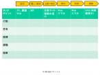 デジタルBA_カスタマージャーニー_2018年2月26日