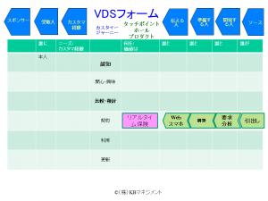 デジタルBA_VDS1_2018年2月26日