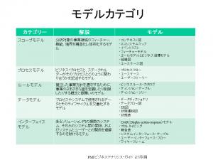 PMI_BA_Slide_モデル_2019年12月21日