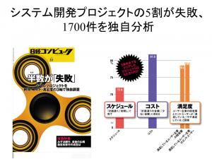 日経コンピュータSlide1_2020年3月9日