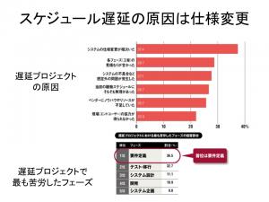 日経コンピュータ_Slide2_2020年3月9日