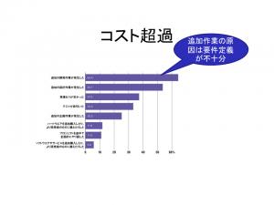 日経コンピュータ_Slide3_2020年3月9日