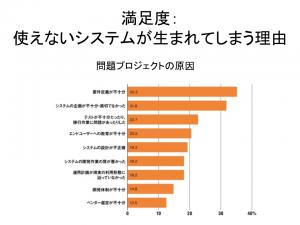日経コンピュータ_Slide4_2020年3月9日