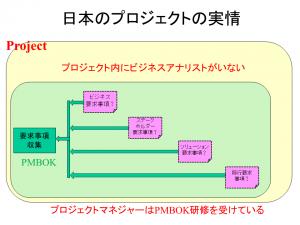 日本のPJの実情_2020年4月12日