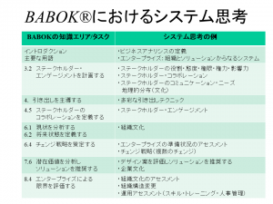 BABOK_システム思考_2020年4月17日