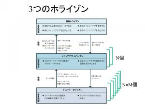 BABOK_アジャイル拡張版V2_Slide3_2020年11月19日